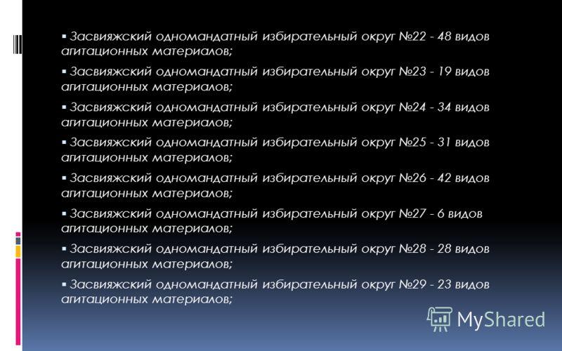 Засвияжский одномандатный избирательный округ 22 - 48 видов агитационных материалов; Засвияжский одномандатный избирательный округ 23 - 19 видов агитационных материалов; Засвияжский одномандатный избирательный округ 24 - 34 видов агитационных материа