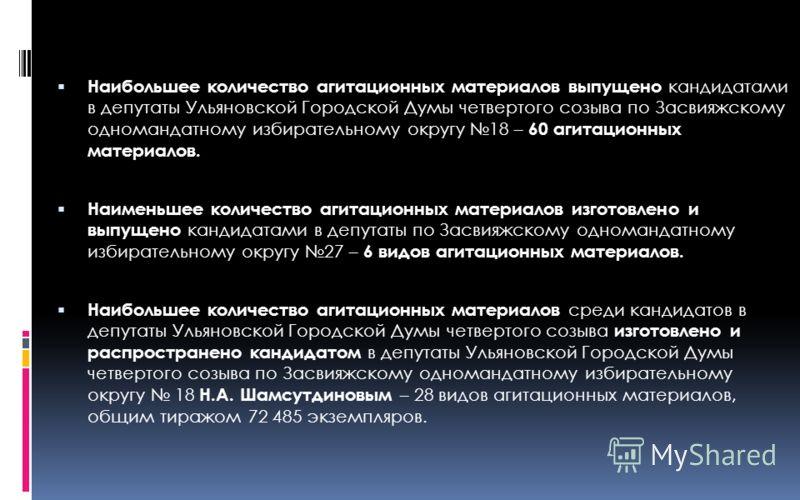 Наибольшее количество агитационных материалов выпущено кандидатами в депутаты Ульяновской Городской Думы четвертого созыва по Засвияжскому одномандатному избирательному округу 18 – 60 агитационных материалов. Наименьшее количество агитационных матери