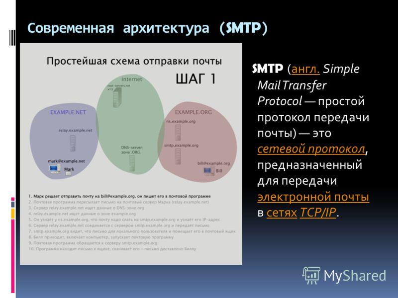 Современная архитектура ( SMTP ) SMTP (англ. Simple Mail Transfer Protocol простой протокол передачи почты) это сетевой протокол, предназначенный для передачи электронной почты в сетях TCP/IP.англ. сетевой протокол электронной почтысетяхTCP/IP