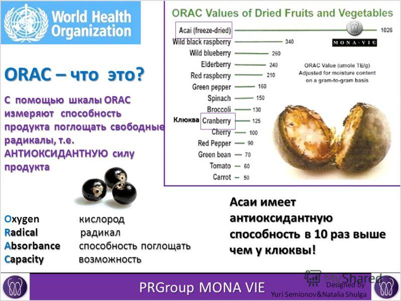 www.monavie.com www.monavie.com PRGroup MONA VIE PRGroup MONA VIE Designed by Natalya Shulga кислород Oxygen кислород Radical радикал Absorbance способность поглощать Capacity возможность ORAC – что это? С помощью шкалы ORAC измеряют способность прод