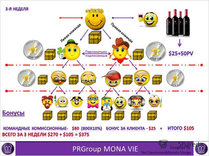 www.monavie.com www.monavie.com PRGroup MONA VIE PRGroup MONA VIE Designed by Natalya Shulga PRGroup MONA VIE PRGroup MONA VIE Персонально подписанные Левая команда Правая команда Designed by Yuri Semionov&Natalia Shulga
