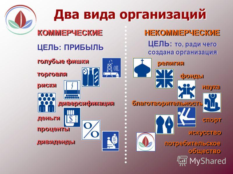 Потребительское общество - это добровольное объединение граждан, созданное на основе членства, путем объединения имущественных паевых взносов, в целях удовлетворения материальных и иных потребностей пайщиков.