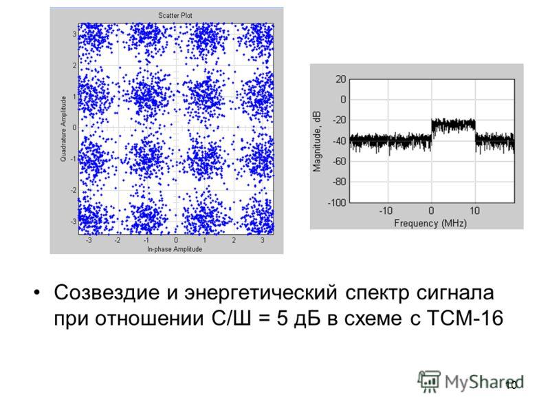 10 Созвездие и энергетический спектр сигнала при отношении С/Ш = 5 дБ в схеме с ТСМ-16