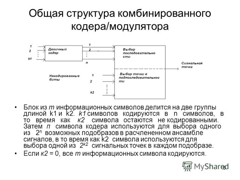 6 Общая структура комбинированного кодера/модулятора Блок из т информационных символов делится на две группы длиной k1 и k2. k1 символов кодируются в n символов, в то время как к2 символа остаются не кодированными. Затем п символа кодера используются