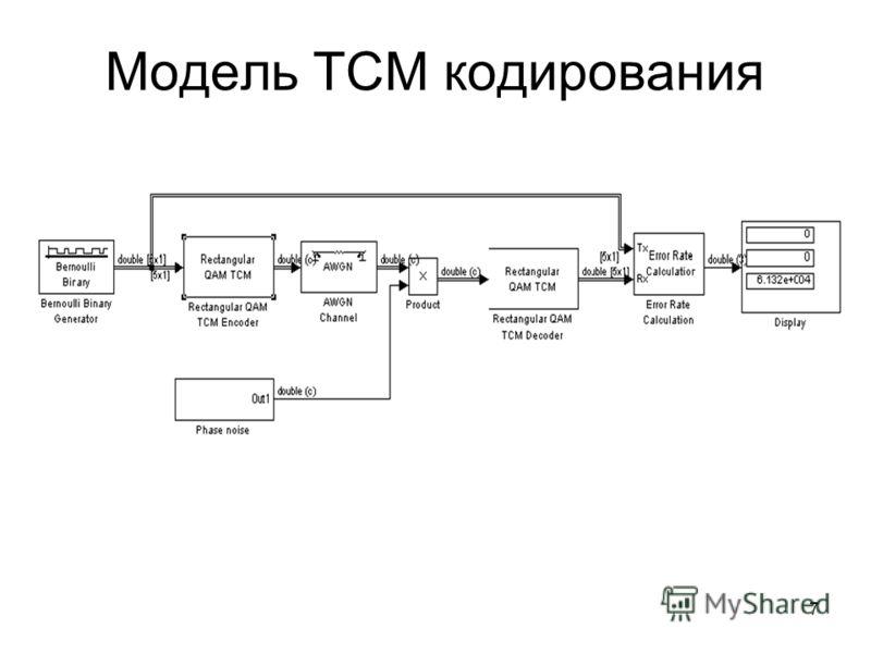 7 Модель ТСМ кодирования