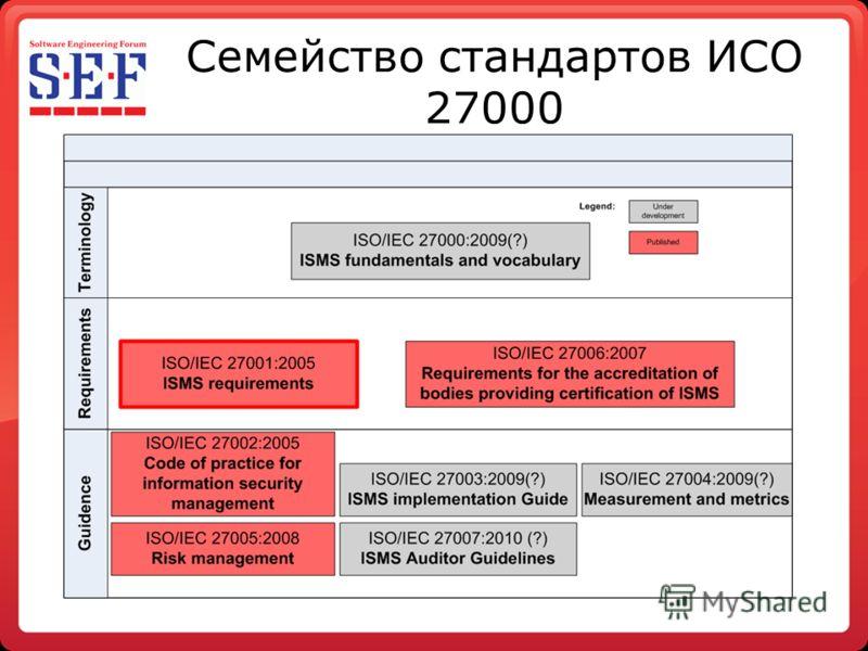 Семейство стандартов ИСО 27000