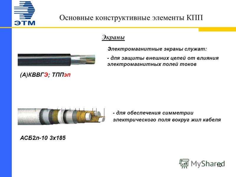 10 Основные конструктивные элементы КПП Электромагнитные экраны служат: - для защиты внешних цепей от влияния электромагнитных полей токов (А)КВВГЭ; ТППэп АСБ2 л-10 3 х 185 - для обеспечения симметрии электрического поля вокруг жил кабеля Экраны