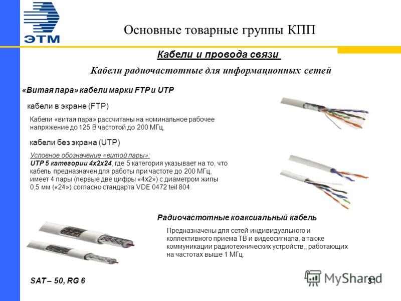 31 Основные товарные группы КПП Кабели радиочастотные для информационных сетей Кабели и провода связи «Витая пара» кабели марки FTP и UTP Радиочастотные коаксиальный кабель SAT – 50, RG 6 Предназначены для сетей индивидуального и коллективного приема