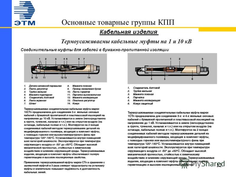 32 Основные товарные группы КПП Кабельная изделия Термоусаживаемы кабельные муфты на 1 и 10 кВ Соединительные муфты для кабелей в бумажно-пропитанной изоляции