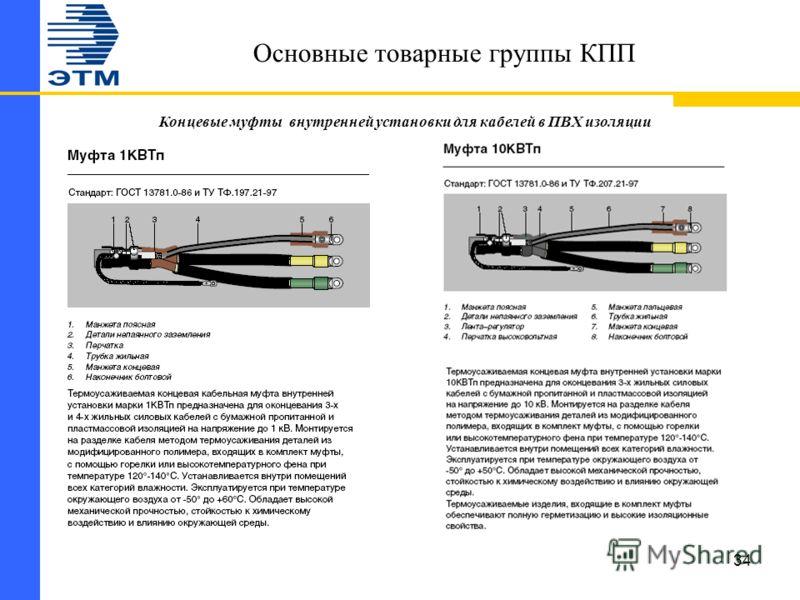 34 Основные товарные группы КПП Концевые муфты внутренней установки для кабелей в ПВХ изоляции