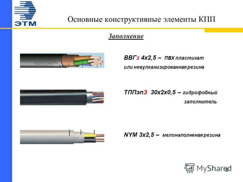 8 Основные конструктивные элементы КПП Заполнение ВВГз 4 х 2,5 – ПВХ пластикат или невулканизированная резина ТППэпЗ 30 х 2 х 0,5 – гидрофобный заполнитель NYM 3 х 2,5 – металлонаполненная резина