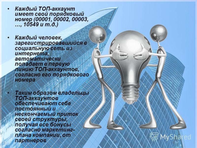 Каждый ТОП-аккаунт имеет свой порядковый номер (00001, 00002, 00003, …, 10549 и т.д.) Каждый человек, зарегистрировавшийся в социальную сеть из интернета, автоматически попадает в первую линию ТОП-аккаунтов, согласно его порядкового номера Таким обра