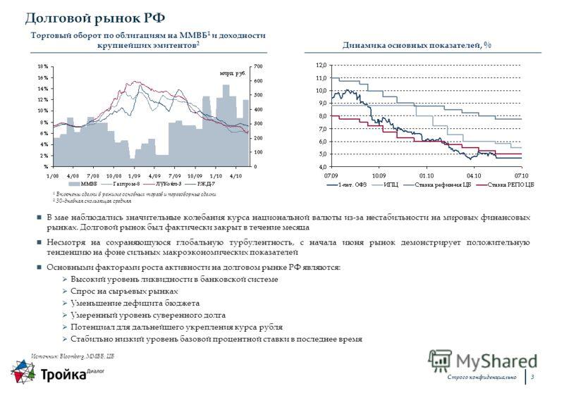 Строго конфиденциально 2 Привлечение капитала на российском рынке. Интересные факты и примеры 2,23 трлн. руб. ($72 млрд.) 353 эмитентов рублевых корпоративных облигаций сейчас в публичном обращении, в т.ч. 70,4 млрд. руб. от 23 компаний машиностроени