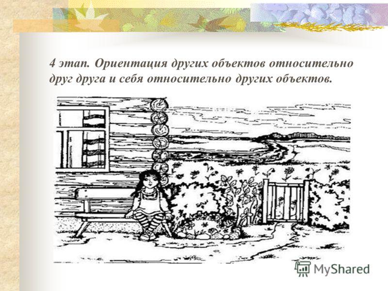 4 этап. Ориентация других объектов относительно друг друга и себя относительно других объектов.