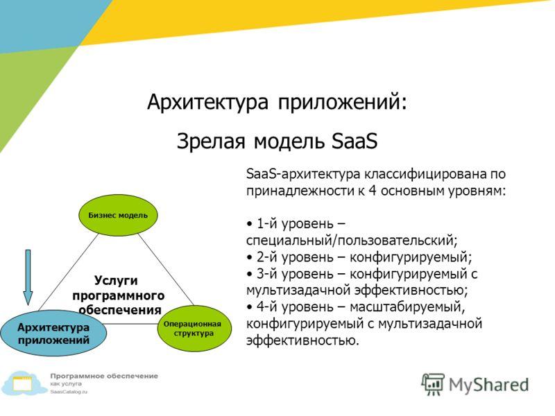 Услуги программного обеспечения Операционная структура Архитектура приложений Бизнес модель SaaS-архитектура классифицирована по принадлежности к 4 основным уровням: 1-й уровень – специальный/пользовательский; 2-й уровень – конфигурируемый; 3-й урове