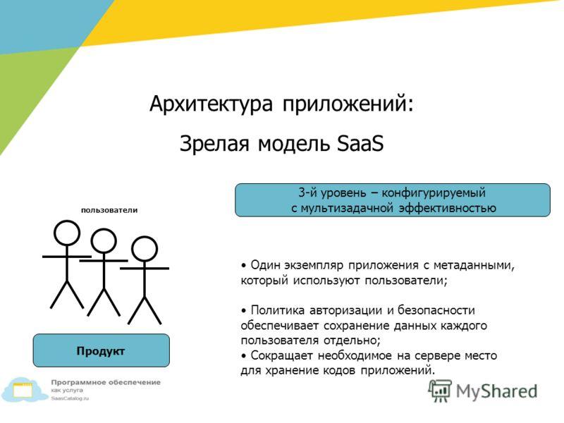 пользователи Один экземпляр приложения с метаданными, который используют пользователи; Политика авторизации и безопасности обеспечивает сохранение данных каждого пользователя отдельно; Сокращает необходимое на сервере место для хранение кодов приложе
