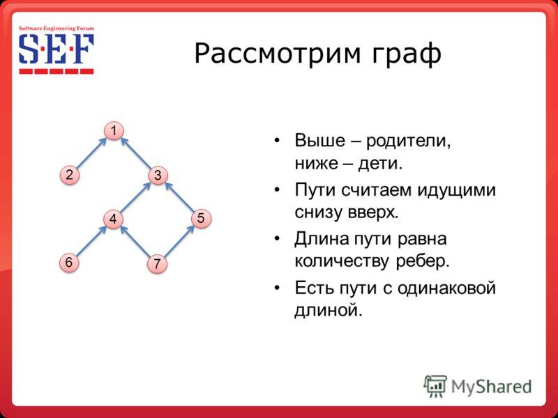 Рассмотрим граф Выше – родители, ниже – дети. Пути считаем идущими снизу вверх. Длина пути равна количеству ребер. Есть пути с одинаковой длиной. 1 1 2 2 3 3 4 4 5 5 7 7 6 6