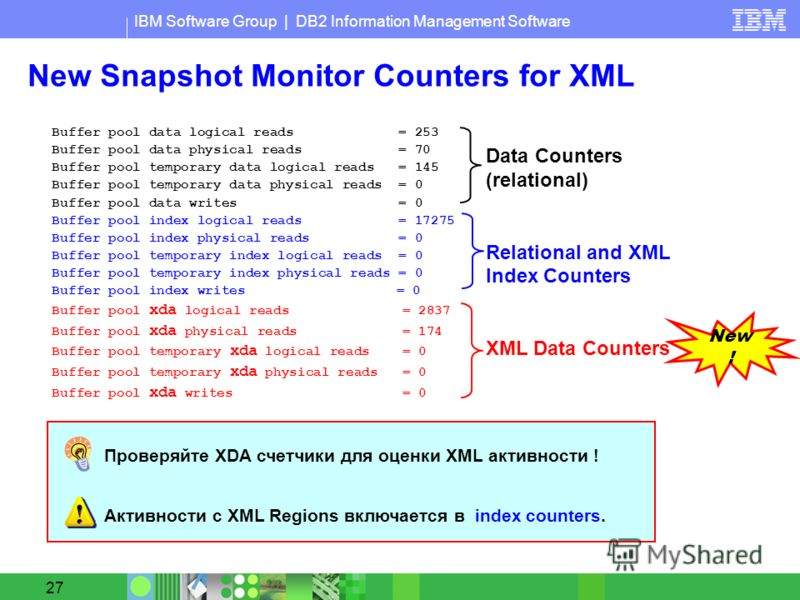 IBM Software Group | DB2 Information Management Software 27 New Snapshot Monitor Counters for XML Проверяйте XDA счетчики для оценки XML активности ! Buffer pool data logical reads = 253 Buffer pool data physical reads = 70 Buffer pool temporary data