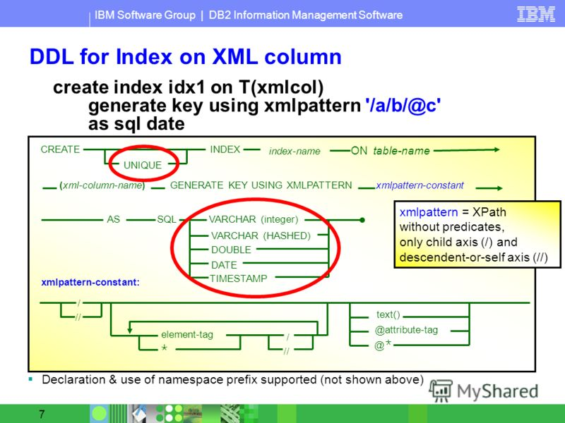IBM Software Group | DB2 Information Management Software 7 DDL for Index on XML column Declaration & use of namespace prefix supported (not shown above) AS SQL VARCHAR (integer) CREATE index-name ON table-name (xml-column-name) GENERATE KEY USING XML