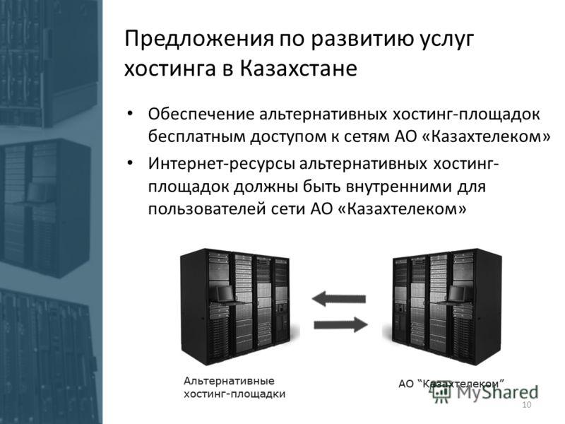 Предложения по развитию услуг хостинга в Казахстане Обеспечение альтернативных хостинг-площадок бесплатным доступом к сетям АО «Казахтелеком» Интернет-ресурсы альтернативных хостинг- площадок должны быть внутренними для пользователей сети АО «Казахте