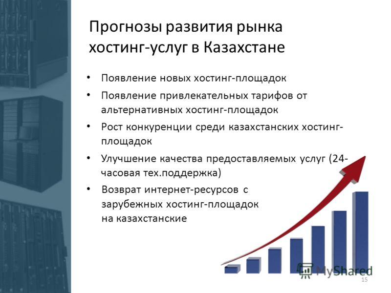 Прогнозы развития рынка хостинг-услуг в Казахстане Появление новых хостинг-площадок Появление привлекательных тарифов от альтернативных хостинг-площадок Рост конкуренции среди казахстанских хостинг- площадок Улучшение качества предоставляемых услуг (