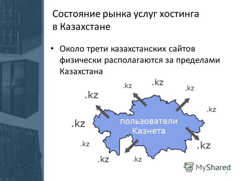 Около трети казахстанских сайтов физически располагаются за пределами Казахстана Состояние рынка услуг хостинга в Казахстане 3