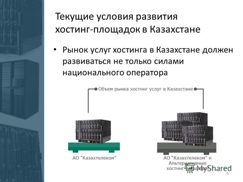 Рынок услуг хостинга в Казахстане должен развиваться не только силами национального оператора Текущие условия развития хостинг-площадок в Казахстане 9