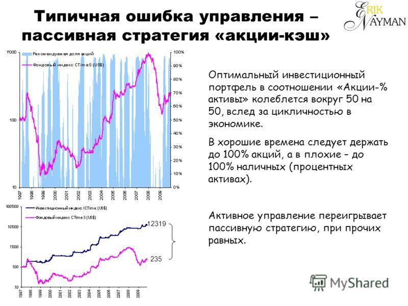 Типичная ошибка управления – пассивная стратегия «акции-кэш» Оптимальный инвестиционный портфель в соотношении «Акции-% активы» колеблется вокруг 50 на 50, вслед за цикличностью в экономике. В хорошие времена следует держать до 100% акций, а в плохие