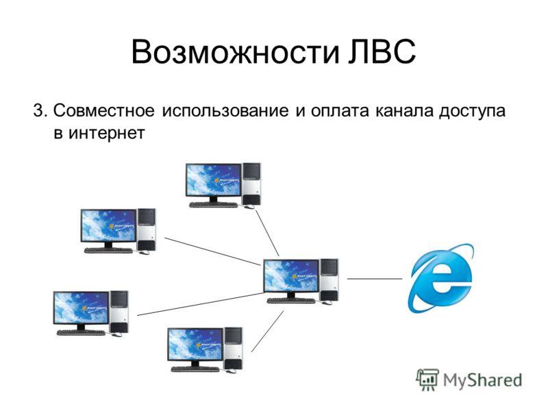 Возможности ЛВС 3. Совместное использование и оплата канала доступа в интернет