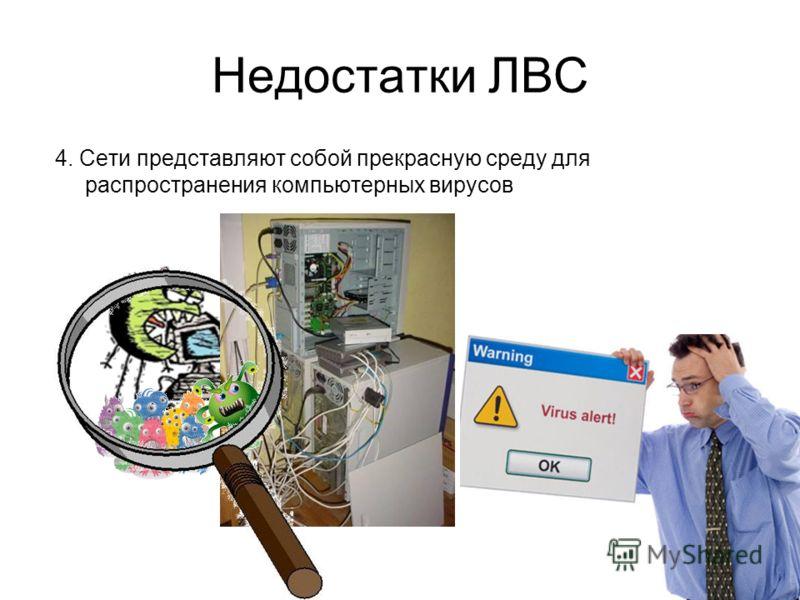 Недостатки ЛВС 4. Сети представляют собой прекрасную среду для распространения компьютерных вирусов