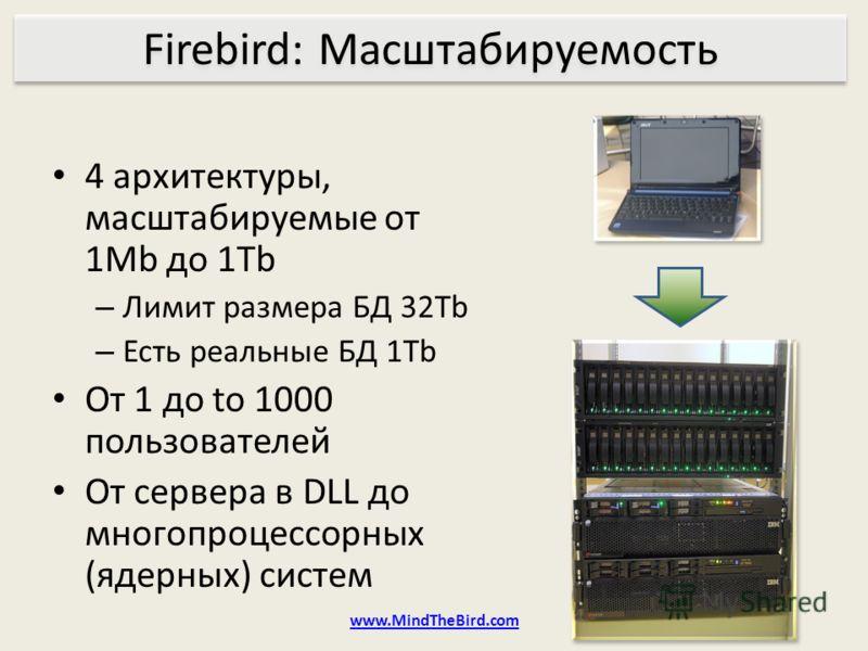 4 архитектуры, масштабируемые от 1Mb до 1Tb – Лимит размера БД 32Tb – Есть реальные БД 1Tb От 1 до to 1000 пользователей От сервера в DLL до многопроцессорных (ядерных) систем Firebird: Масштабируемость www.MindTheBird.com