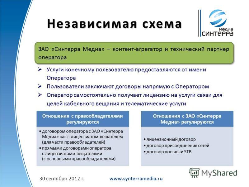 Независимая схема www.synterramedia.ru2 июля 2012 г.