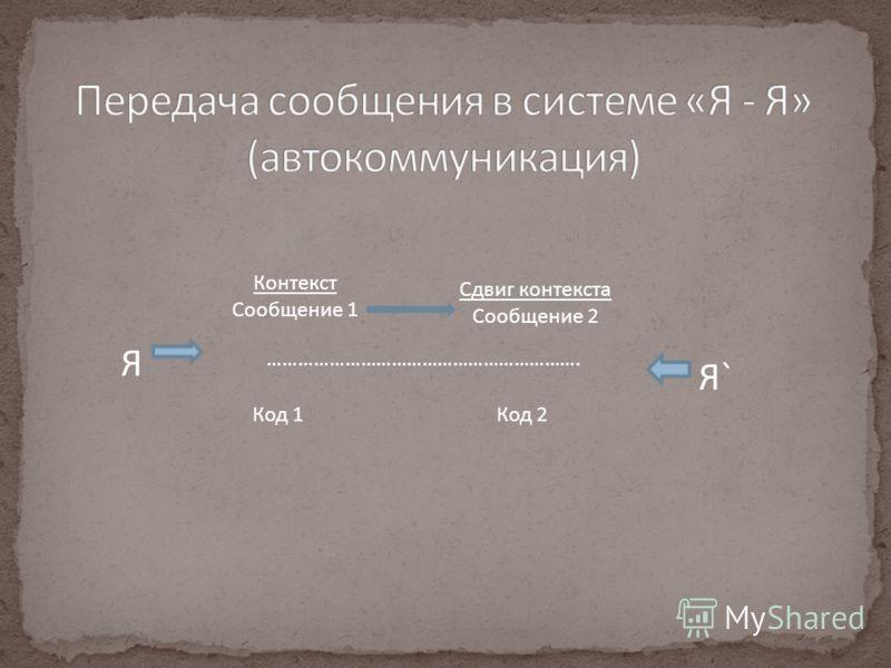 Я Я`Я` Контекст Сообщение 1 Сдвиг контекста Сообщение 2 Код 1Код 2 …………………………………………………….
