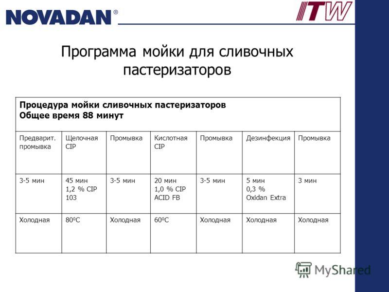 cip мойки: