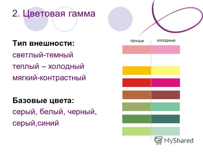 2. Цветовая гамма Тип внешности: светлый-темный теплый – холодный мягкий-контрастный Базовые цвета: серый, белый, черный, серый,синий