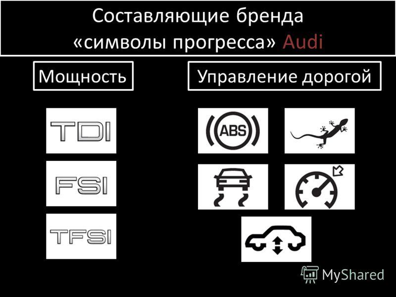 Составляющие бренда «символы прогресса» Audi Мощность Управление дорогой