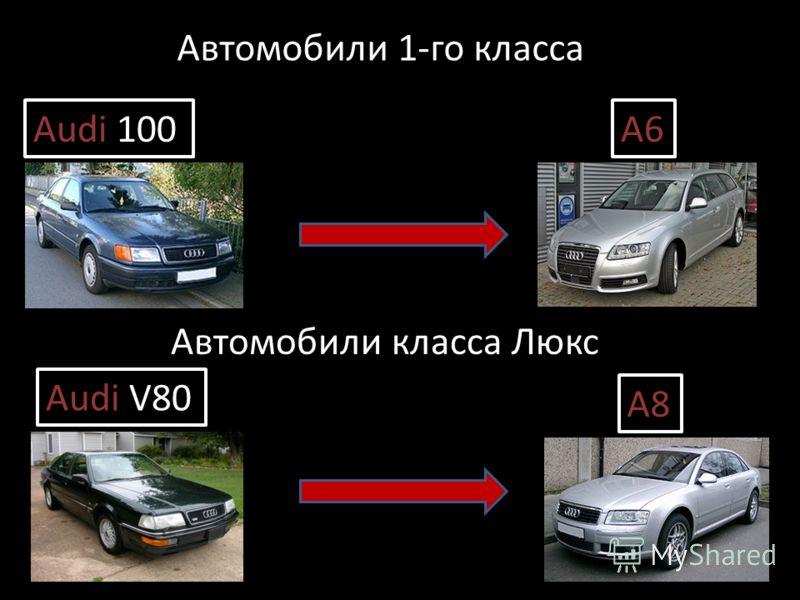 Автомобили 1-го класса Audi 100 A6 Автомобили класса Люкс Audi V80 A8