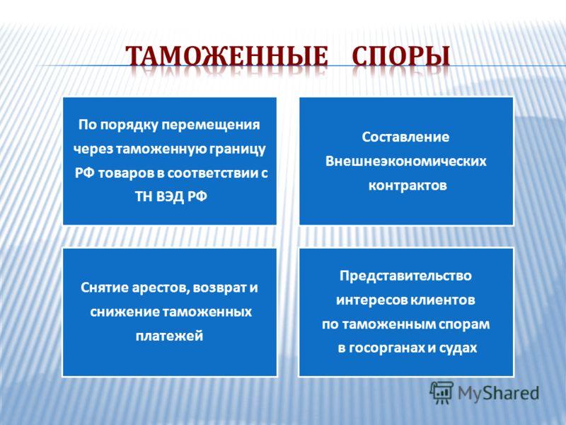 По порядку перемещения через таможенную границу РФ товаров в соответствии с ТН ВЭД РФ Составление Внешнеэкономических контрактов Снятие арестов, возврат и снижение таможенных платежей Представительство интересов клиентов по таможенным спорам в госорг