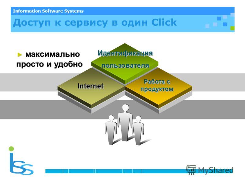 Information Software Systems максимально максимально просто и удобно просто и удобно ИдентификацияпользователяИдентификацияпользователя InternetInternet Работа с продуктом Доступ к сервису в один Click