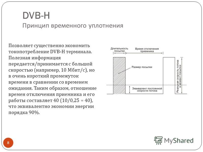 DVB-H Принцип временного уплотнения 8 Позволяет существенно экономить токопотребление DVB-H терминала. Полезная информация передается/принимается с большой скоростью (например, 10 Мбит/с), но в очень короткий промежуток времени в сравнении со времене