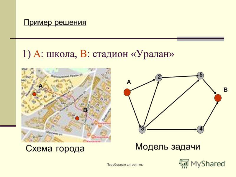 Переборные алгоритмы 9 1) А: школа, В: стадион «Уралан» Модель задачи А В Пример решения А 34 5 2 В Схема города