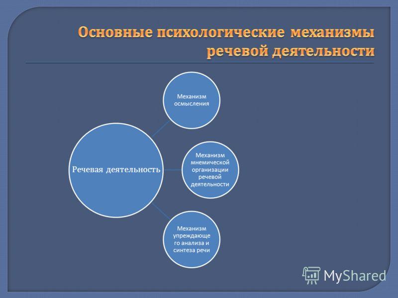 Осуществление речевой деятельности обеспечивается рядом сложных психологических механизмов