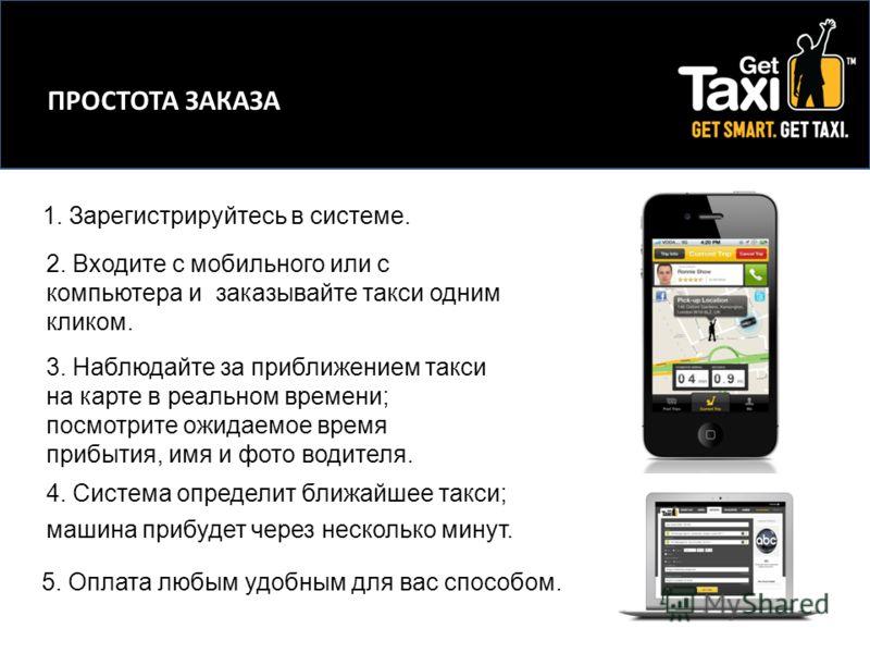 ПРОСТОТА ЗАКАЗА 1. Зарегистрируйтесь в системе. 2. Входите с мобильного или с компьютера и заказывайте такси одним кликом. 3. Наблюдайте за приближением такси на карте в реальном времени; посмотрите ожидаемое время прибытия, имя и фото водителя. 4. С