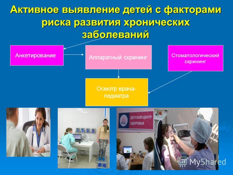 Активное выявление детей с факторами риска развития хронических заболеваний Анкетирование Аппаратный скрининг Осмотр врача- педиатра Стоматологический скрининг