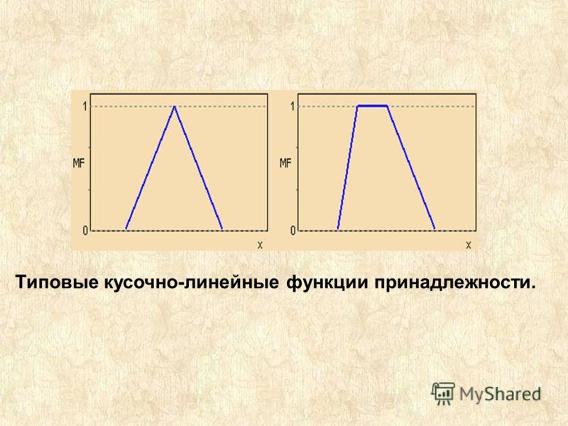 Типовые кусочно-линейные функции принадлежности.
