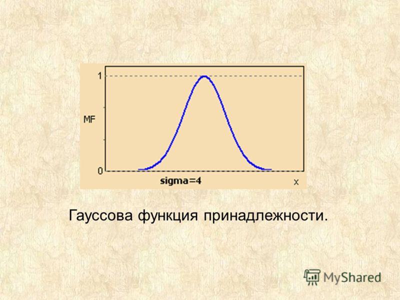 Гауссова функция принадлежности.