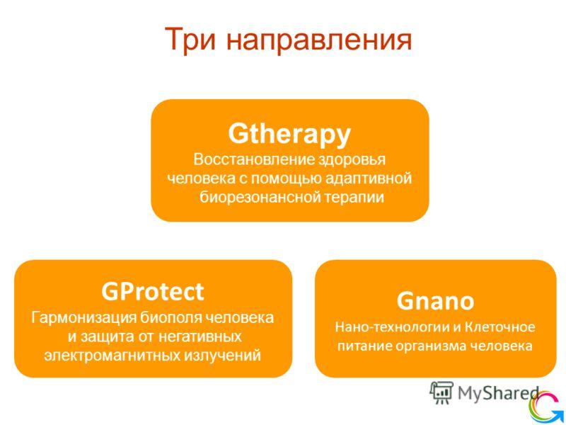 Три направления Gnano Нано-технологии и Клеточное питание организма человека GProtect Гармонизация биополя человека и защита от негативных электромагнитных излучений Gtherapy Восстановление здоровья человека с помощью адаптивной биорезонансной терапи