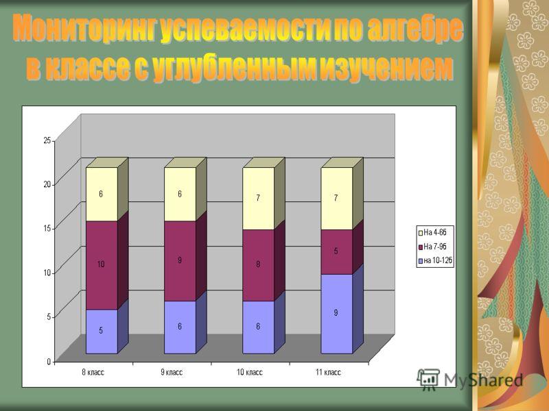 Средняя общеобразовательная школа 10 с