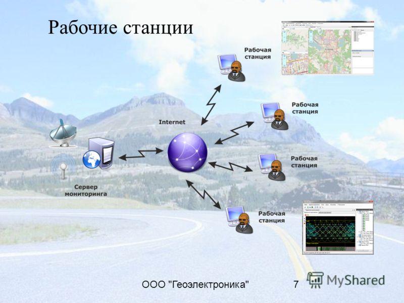ООО Геоэлектроника7 Рабочие станции