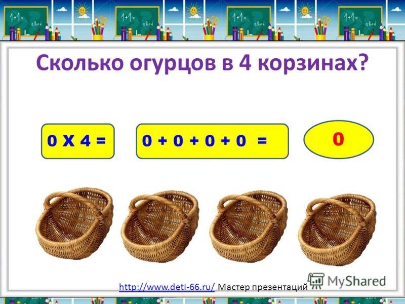 Сколько огурцов в 4 корзинах? 0 Х 4 =0 + 0 + 0 + 0 = 0 http://www.deti-66.ru/http://www.deti-66.ru/ Мастер презентаций